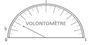 volontometre-yann-francais